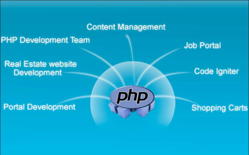 Những điểm mạnh của ngôn ngữ php